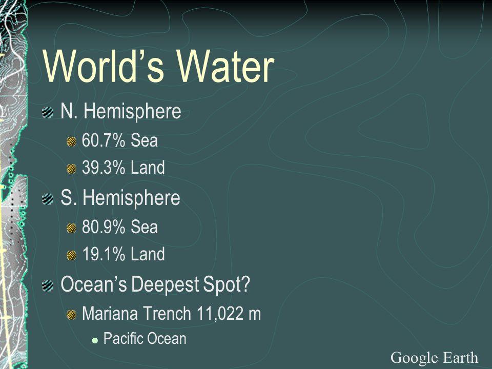 World's Water N. Hemisphere S. Hemisphere Ocean's Deepest Spot