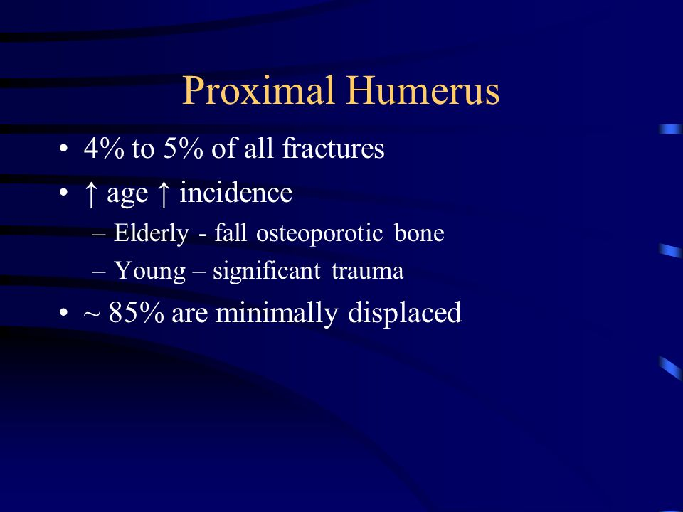 Proximal Humerus 4% to 5% of all fractures ↑ age ↑ incidence