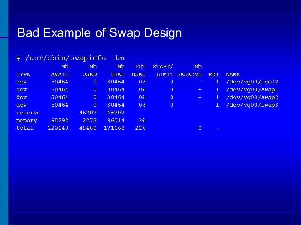 Bad Example of Swap Design