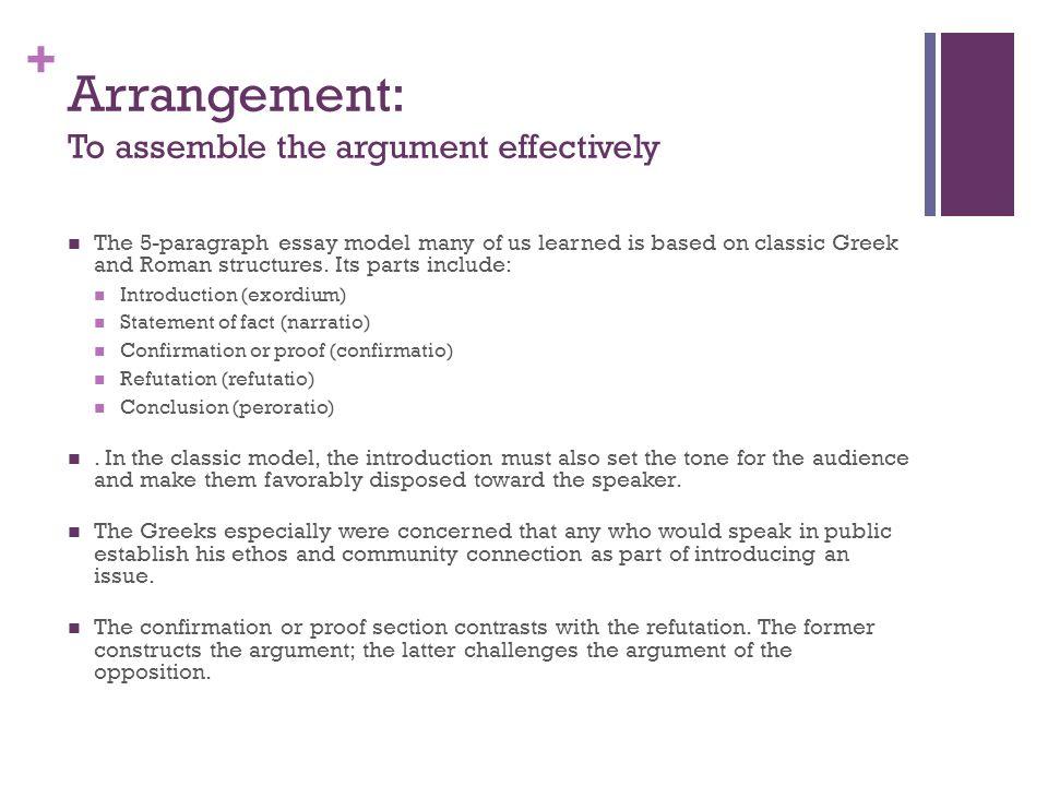 Arrangement: To assemble the argument effectively