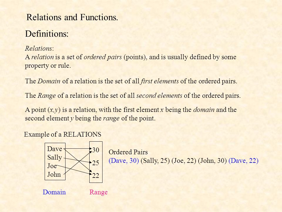 Relations and Functions.