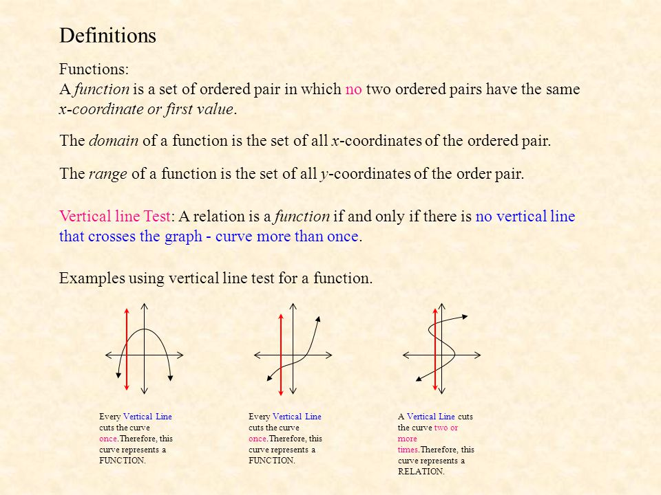 Definitions Functions: