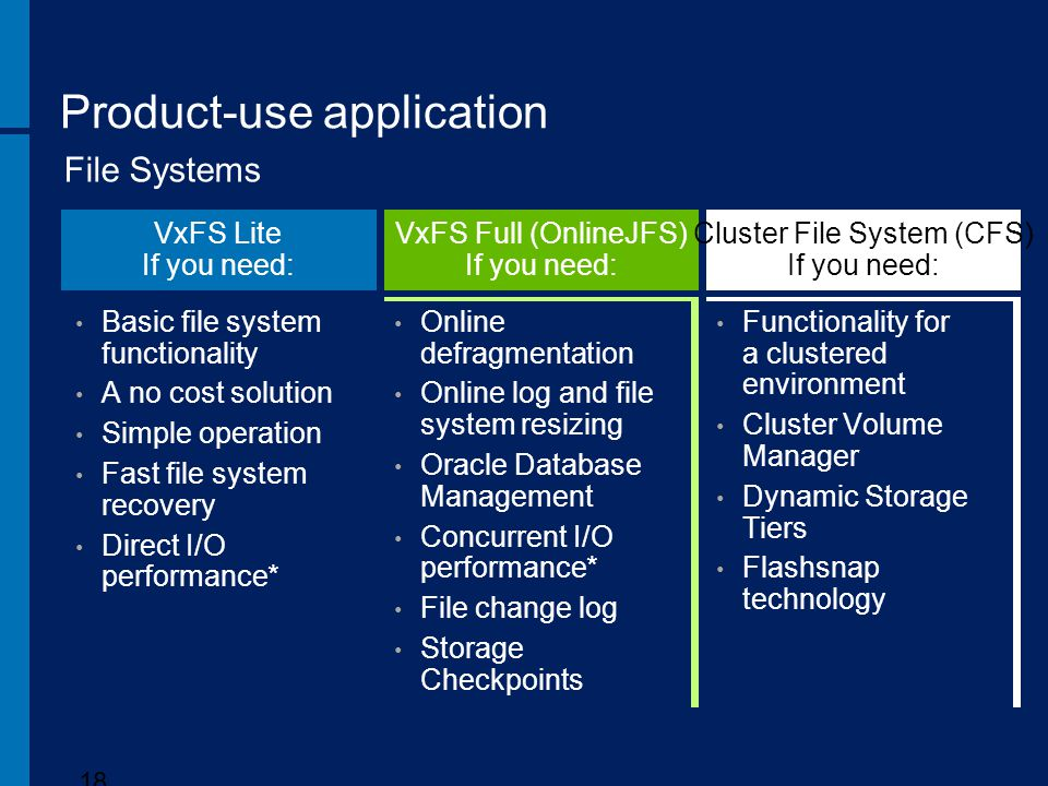 Product-use application