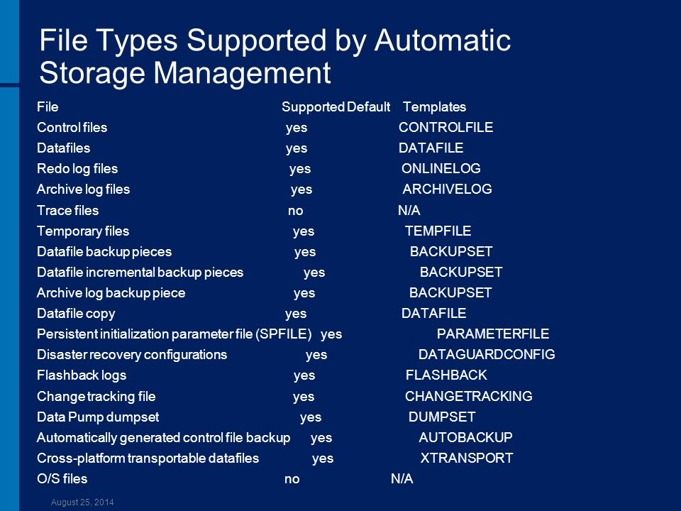 File Types Supported by Automatic Storage Management