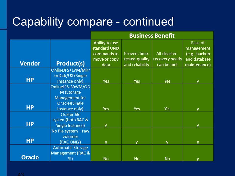 Capability compare - continued