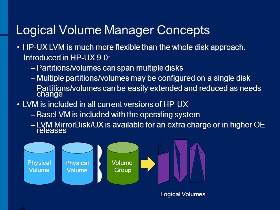 Logical Volume Manager Concepts