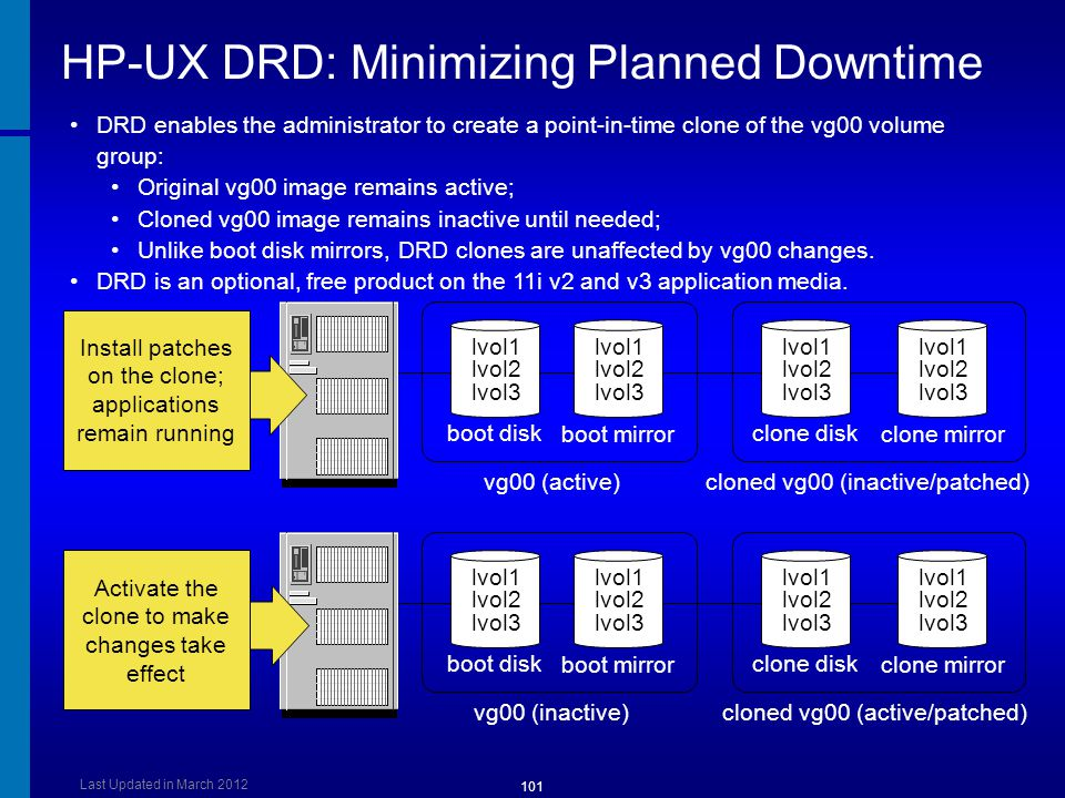 HP-UX DRD: Minimizing Planned Downtime