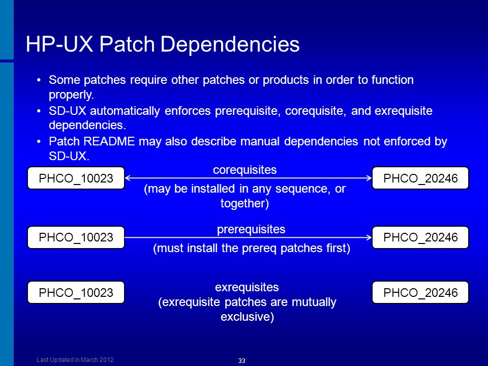 HP-UX Patch Dependencies