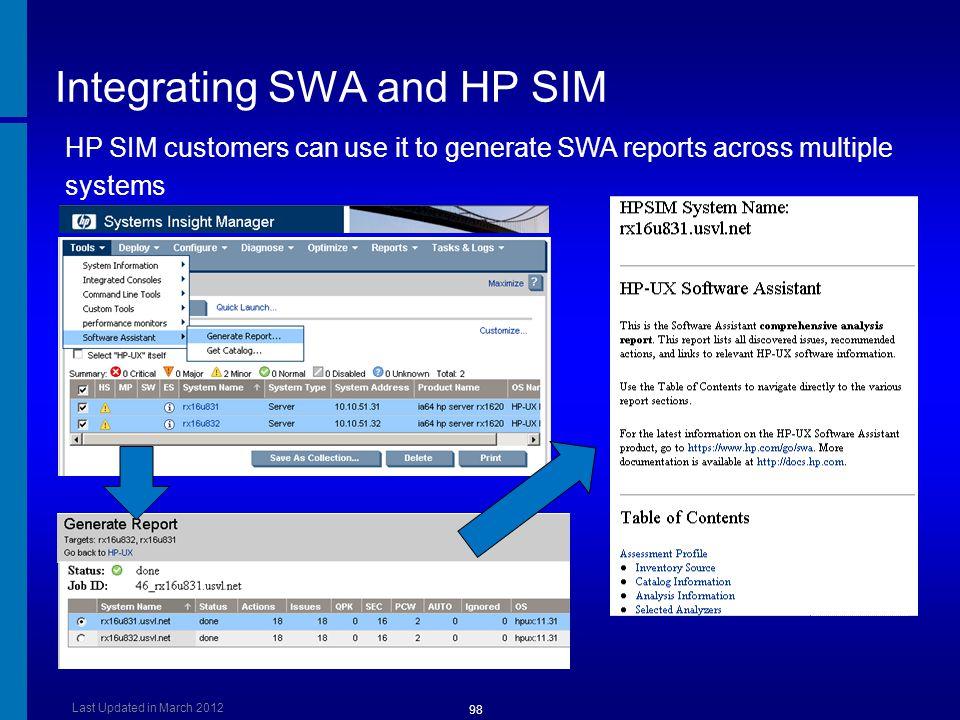 Integrating SWA and HP SIM