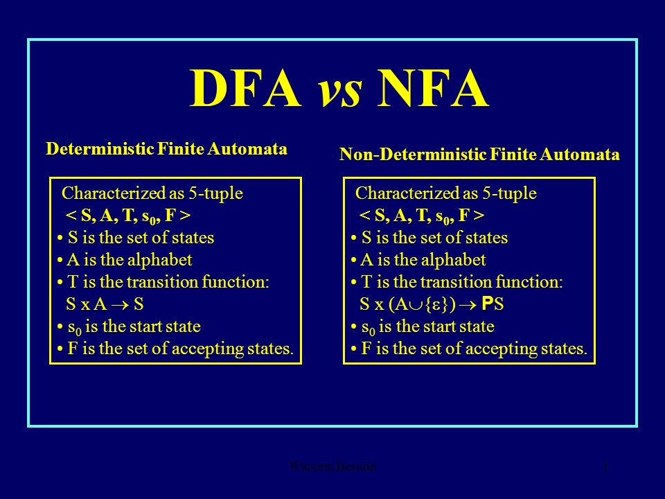 DFA vs NFA Deterministic Finite Automata