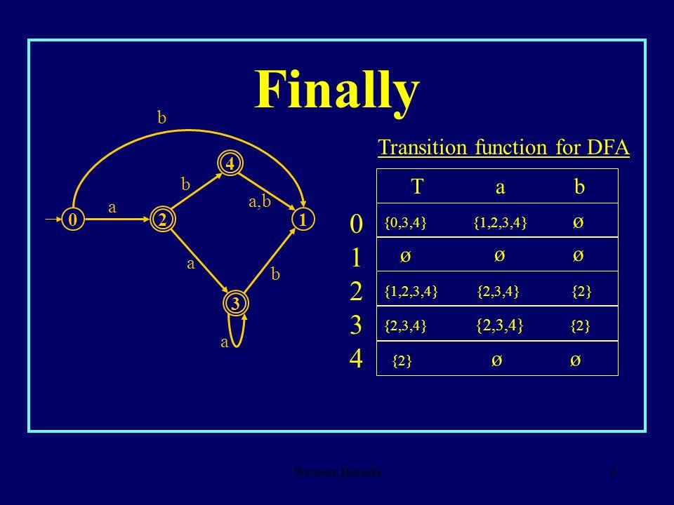 Finally 1 2 3 4 Transition function for DFA T a b ø ø ø b 4 b a,b