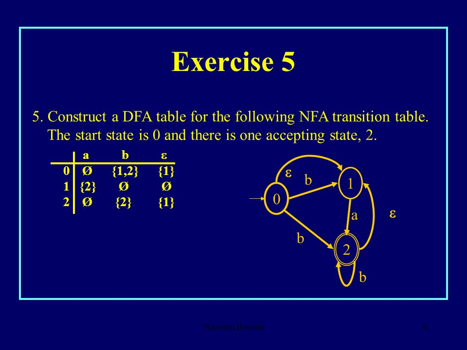 Exercise 5 5. Construct a DFA table for the following NFA transition table. The start state is 0 and there is one accepting state, 2.