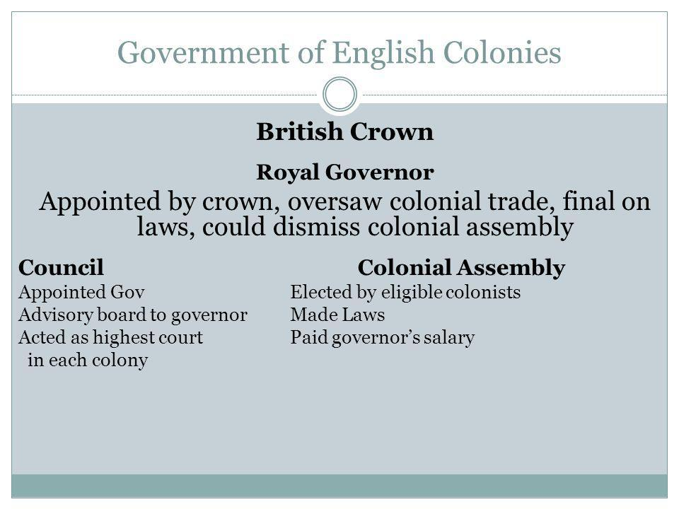 Government of English Colonies