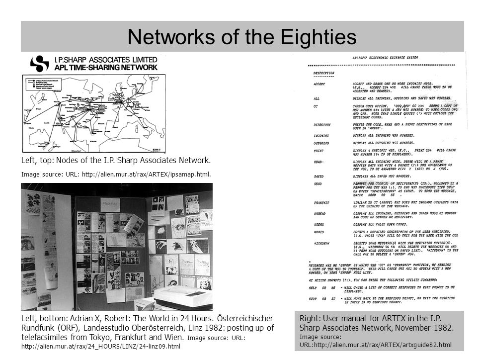 Networks of the Eighties
