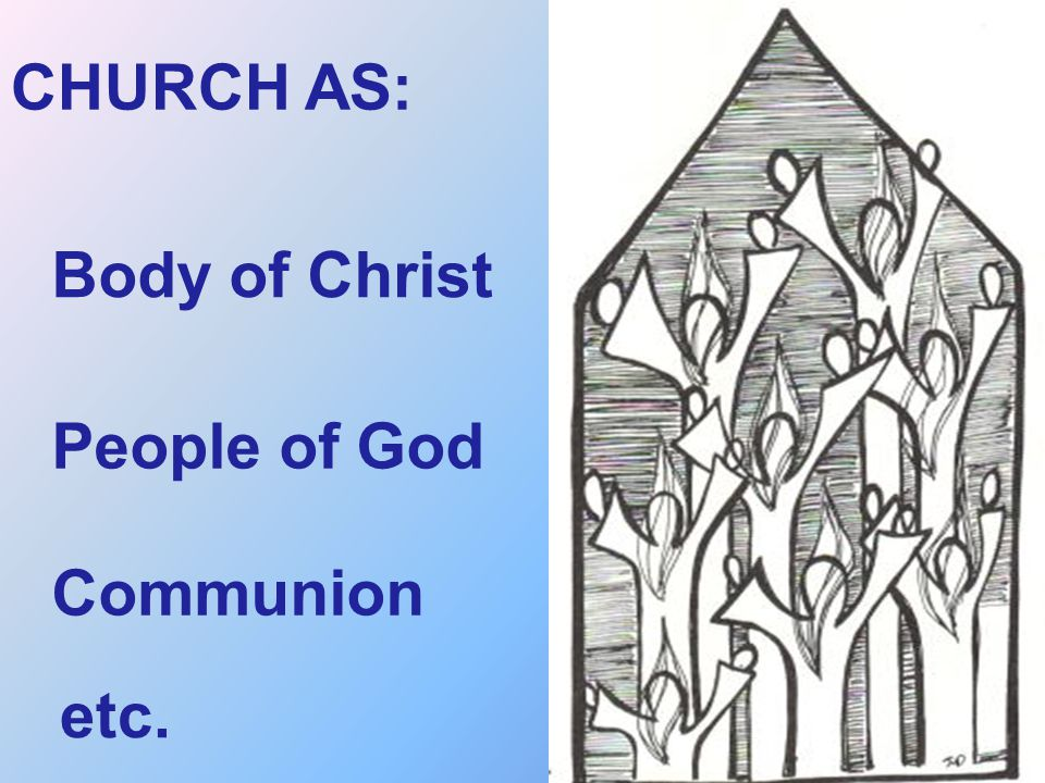 CHURCH AS: Body of Christ People of God Communion etc.