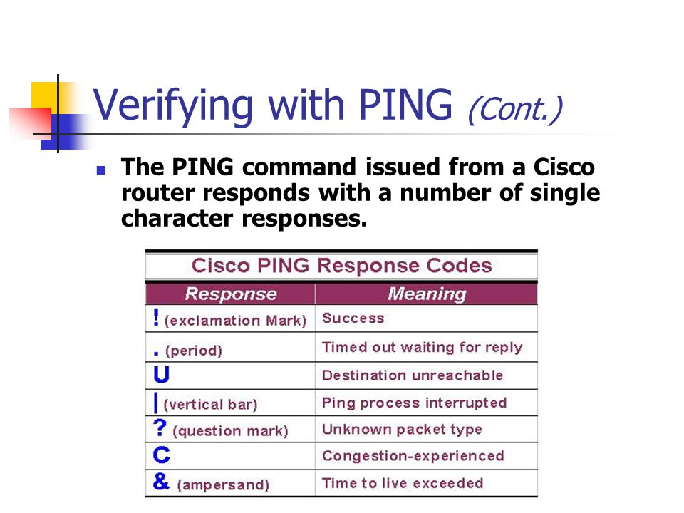 Verifying with PING (Cont.)