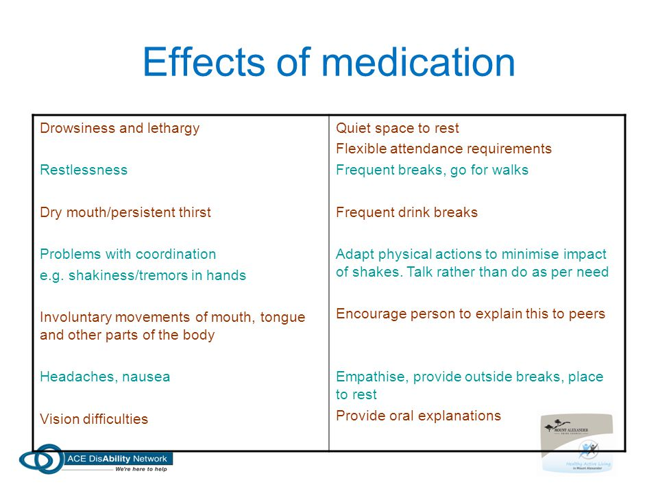 Effects of medication Drowsiness and lethargy Restlessness