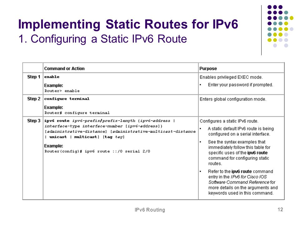 Implementing Static Routes for IPv6 1. Configuring a Static IPv6 Route
