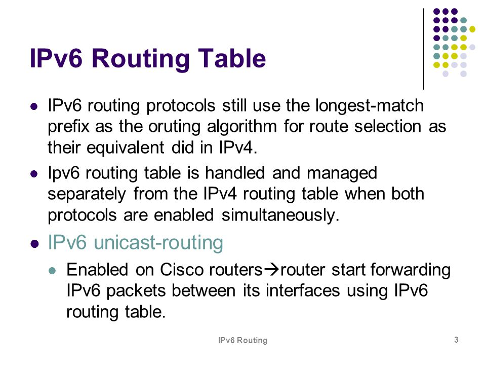 IPv6 Routing Table IPv6 unicast-routing