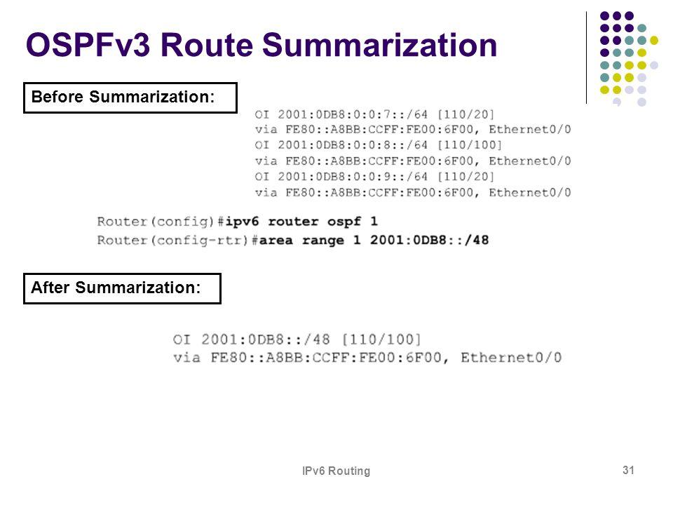 OSPFv3 Route Summarization