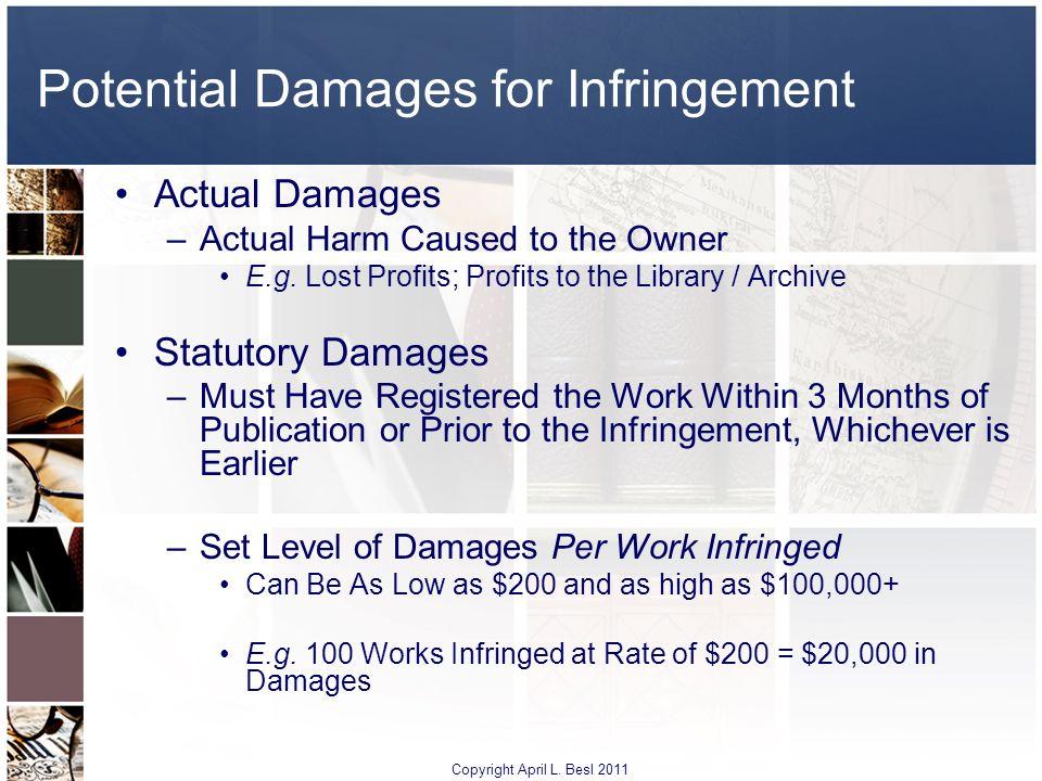 Potential Damages for Infringement