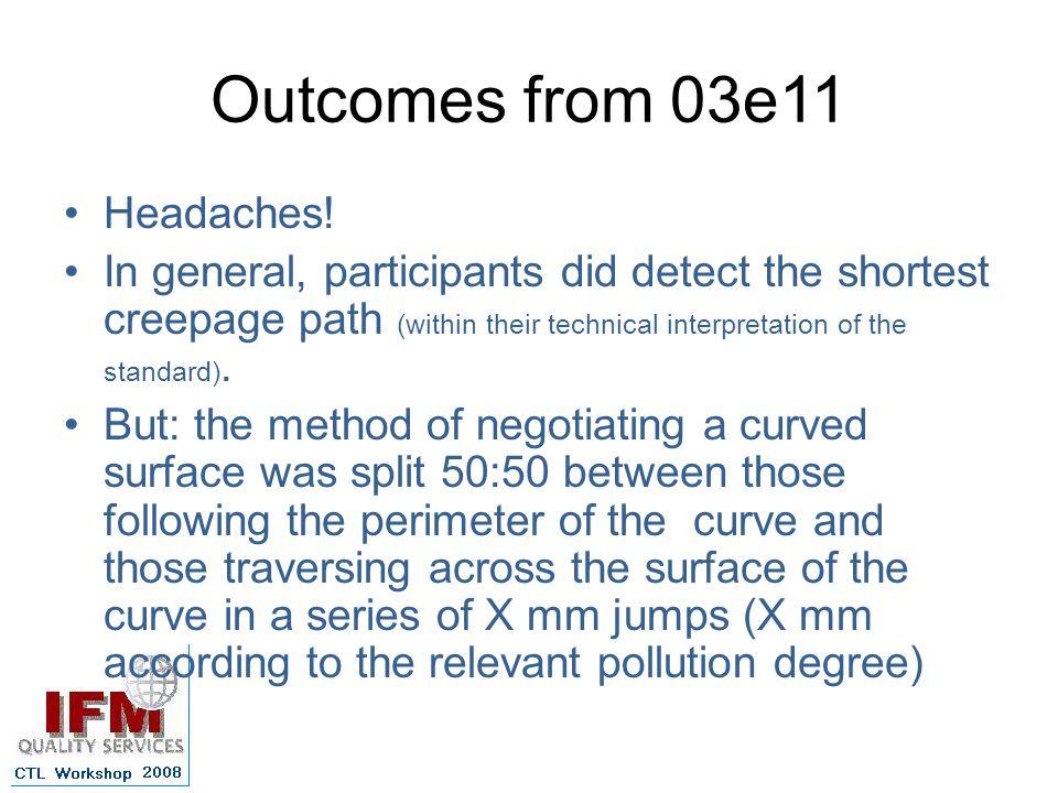 Outcomes from 03e11 Headaches!