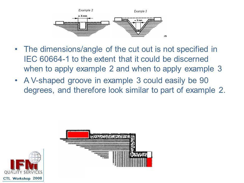 The dimensions/angle of the cut out is not specified in IEC 60664-1 to the extent that it could be discerned when to apply example 2 and when to apply example 3