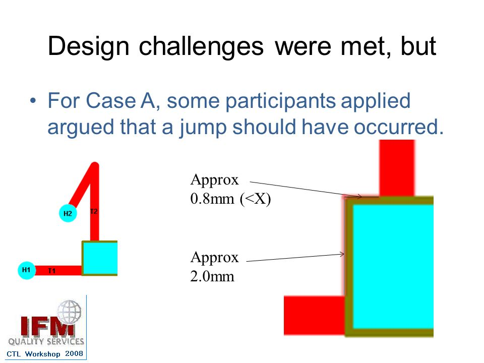 Design challenges were met, but