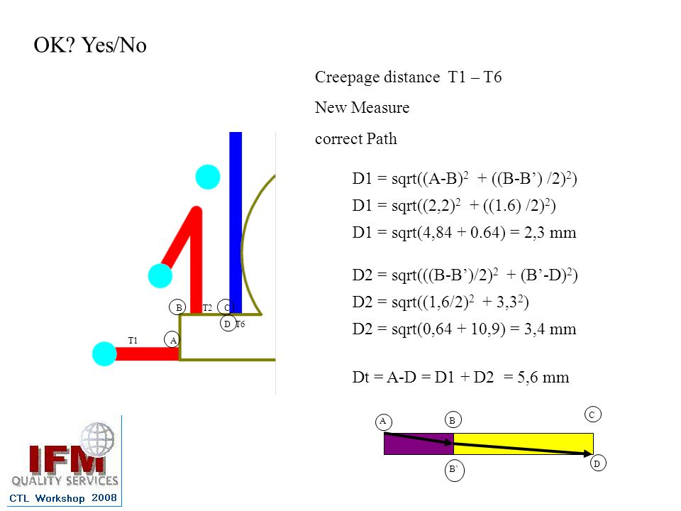 OK Yes/No Creepage distance T1 – T6 New Measure correct Path
