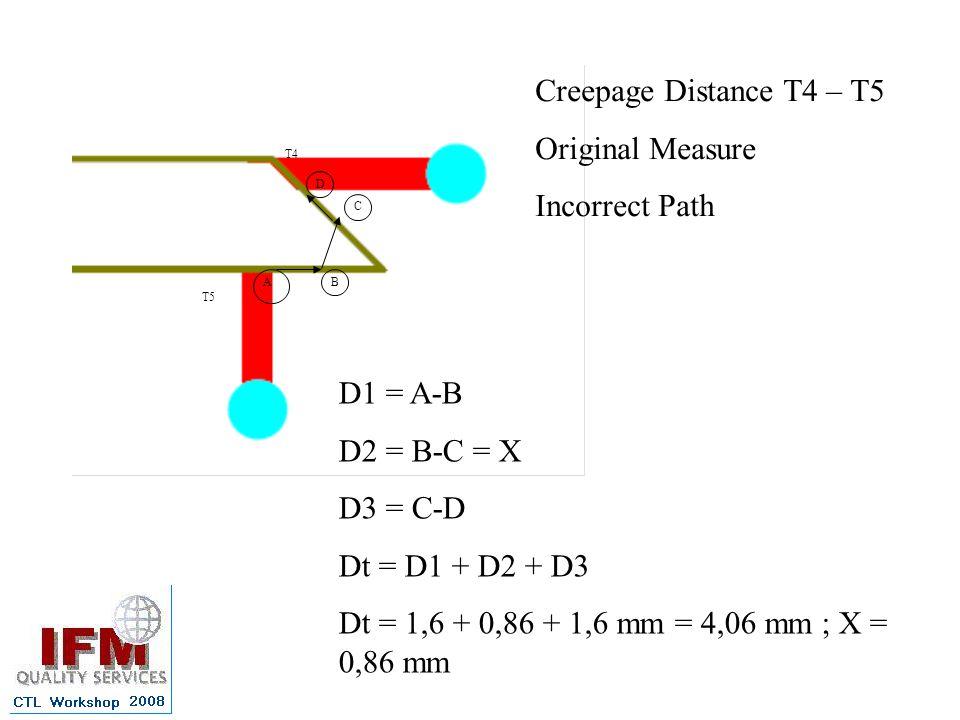 Creepage Distance T4 – T5 Original Measure Incorrect Path D1 = A-B