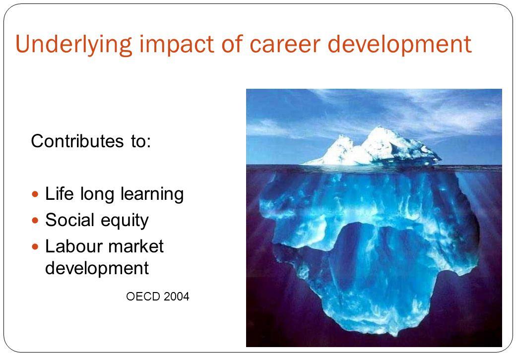 Underlying impact of career development