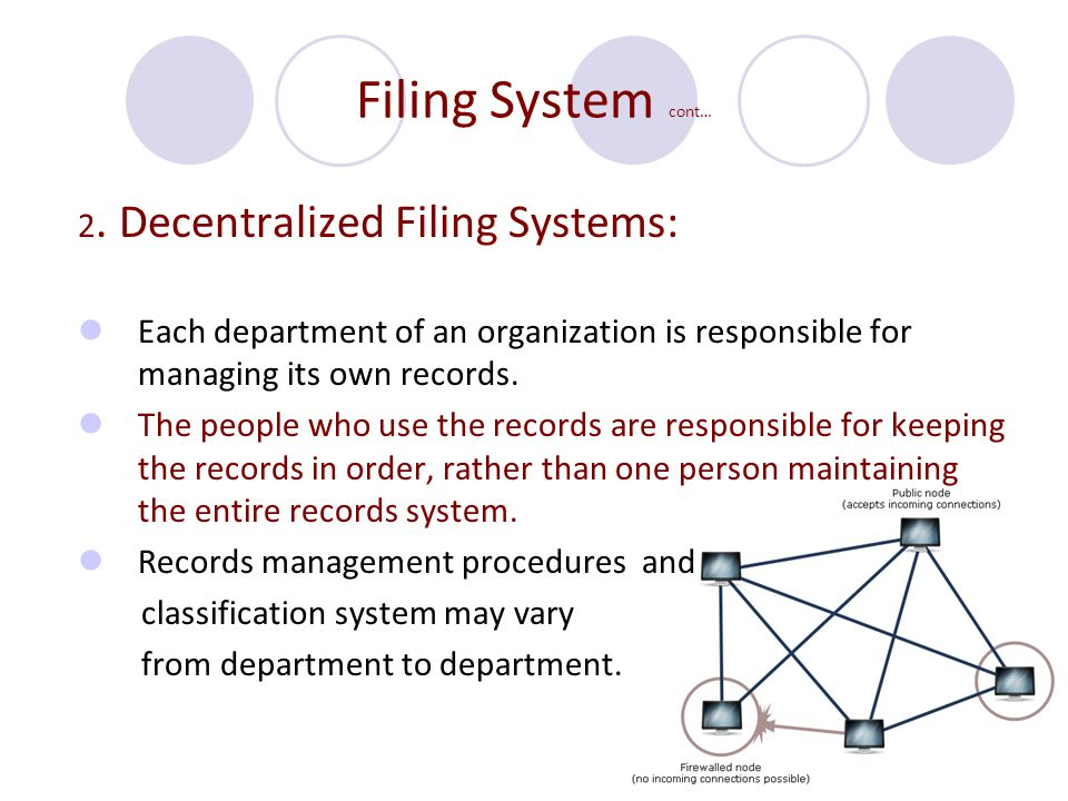 Filing System cont… 2. Decentralized Filing Systems: