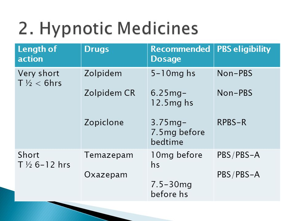 2. Hypnotic Medicines Length of action Drugs Recommended Dosage