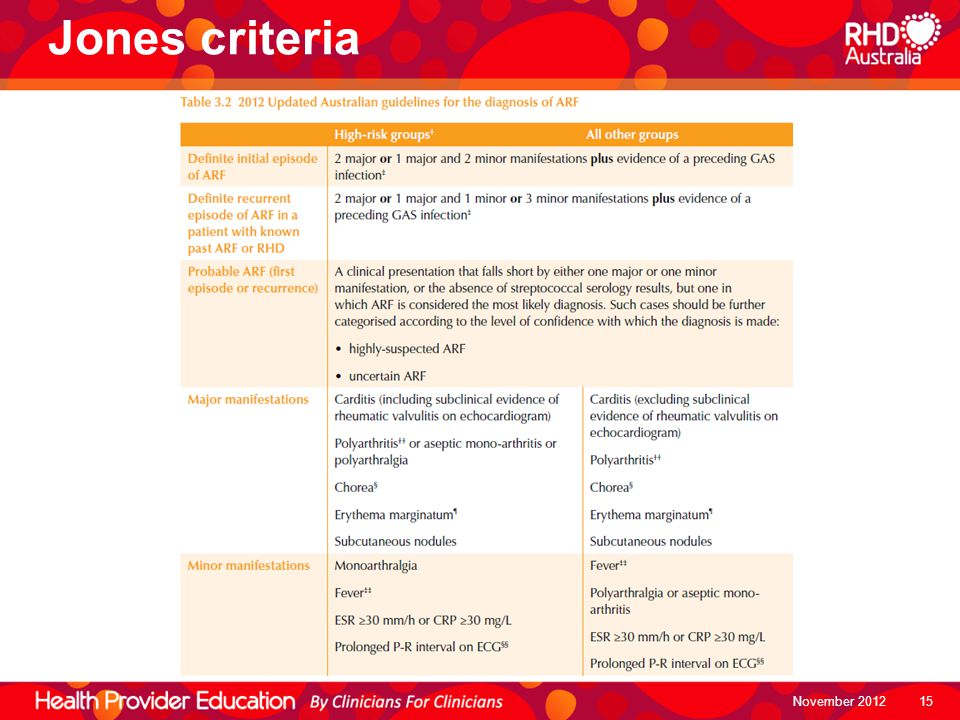 Jones criteria So how do we accurately diagnose acute rheumatic fever