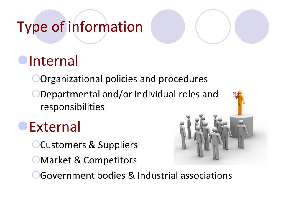 Type of information Internal External