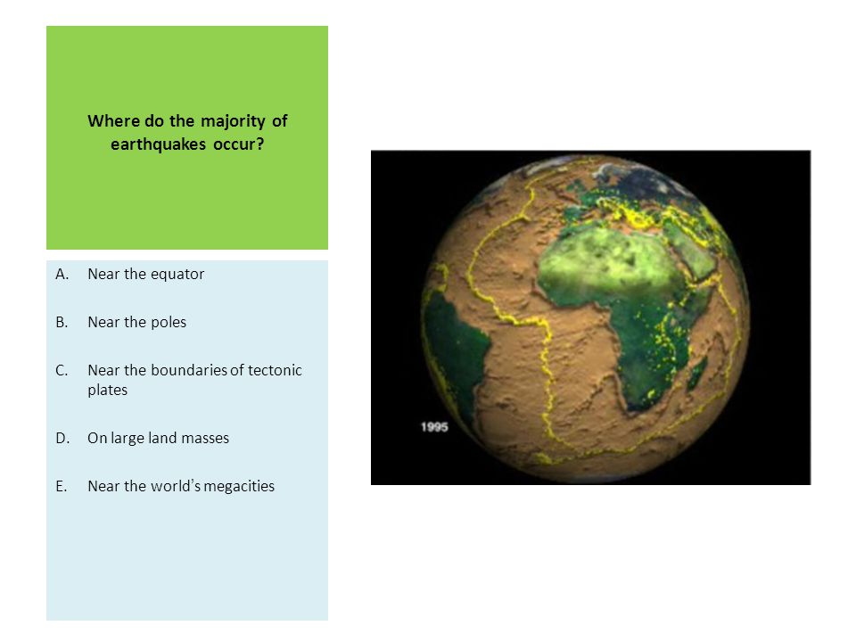 Where do the majority of earthquakes occur