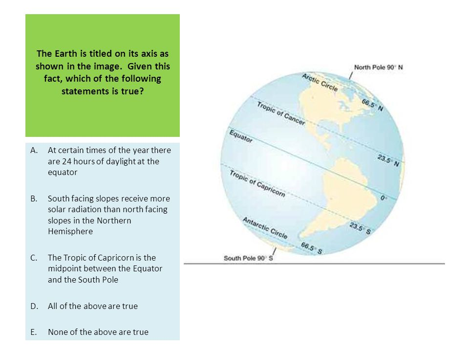 The Earth is titled on its axis as shown in the image