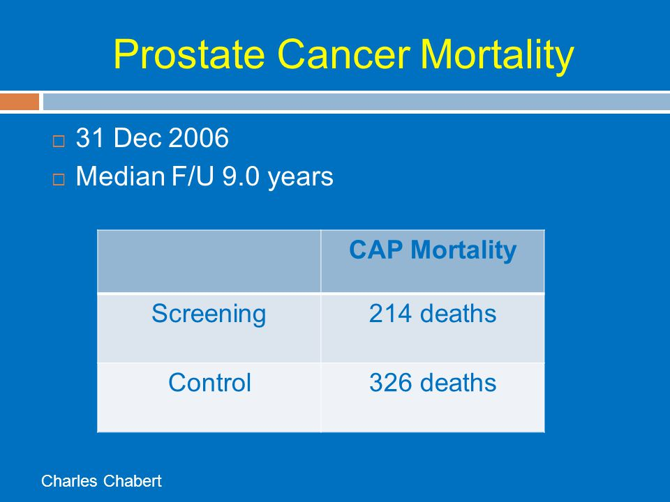 Prostate Cancer Mortality