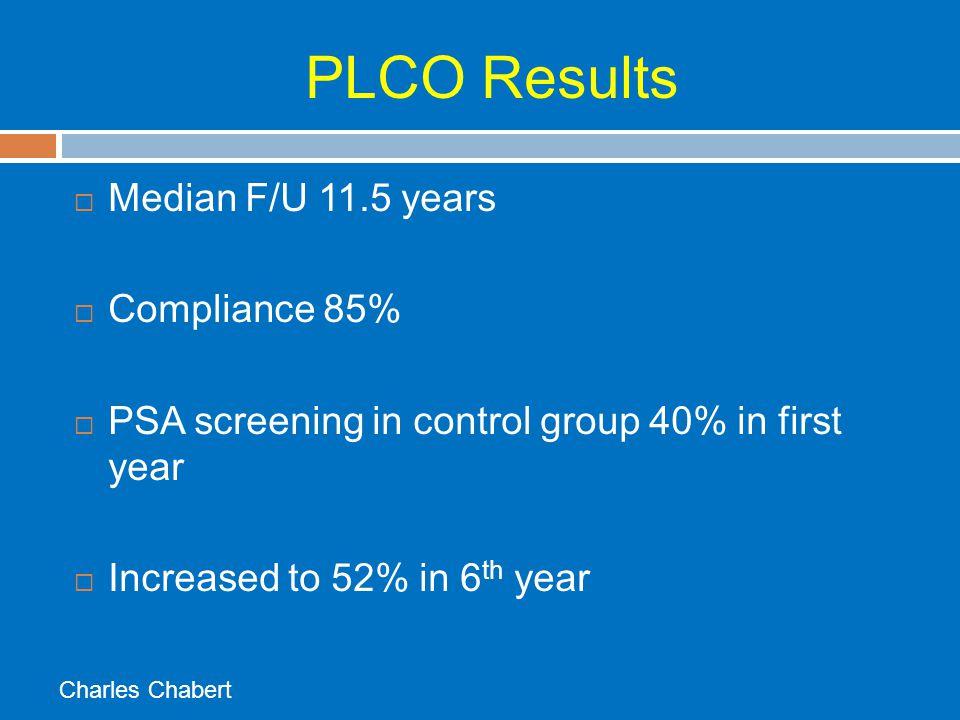 PLCO Results Median F/U 11.5 years Compliance 85%