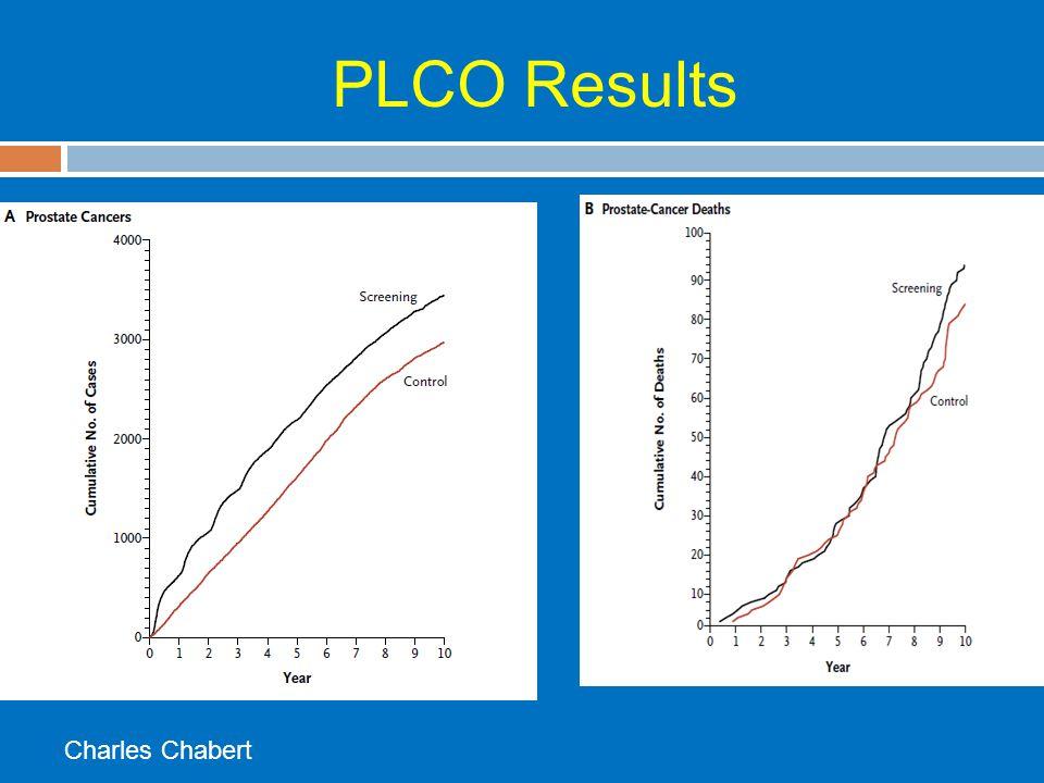 PLCO Results Charles Chabert