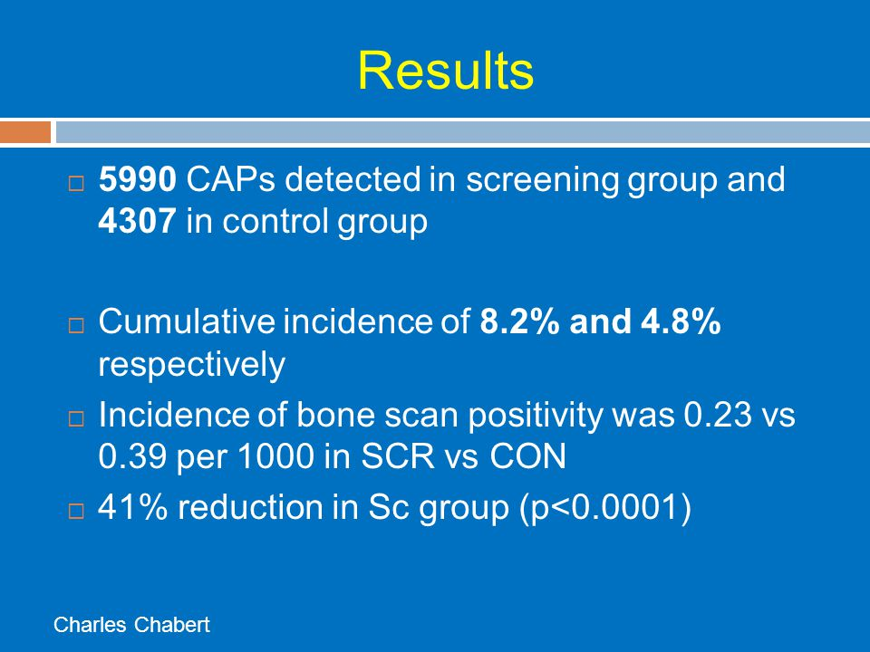 Results 5990 CAPs detected in screening group and 4307 in control group. Cumulative incidence of 8.2% and 4.8% respectively.