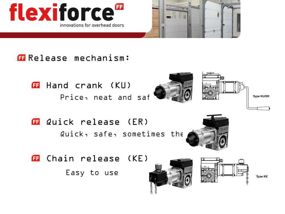 Release mechanism: Hand crank (KU) Quick release (ER)