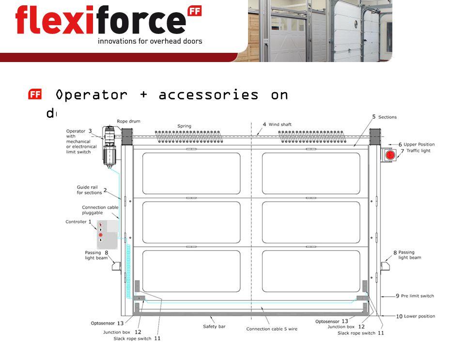 Operator + accessories on door