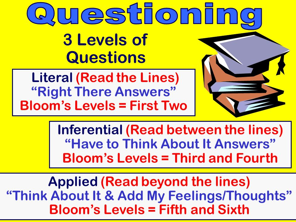 3 Levels of Questions Questioning