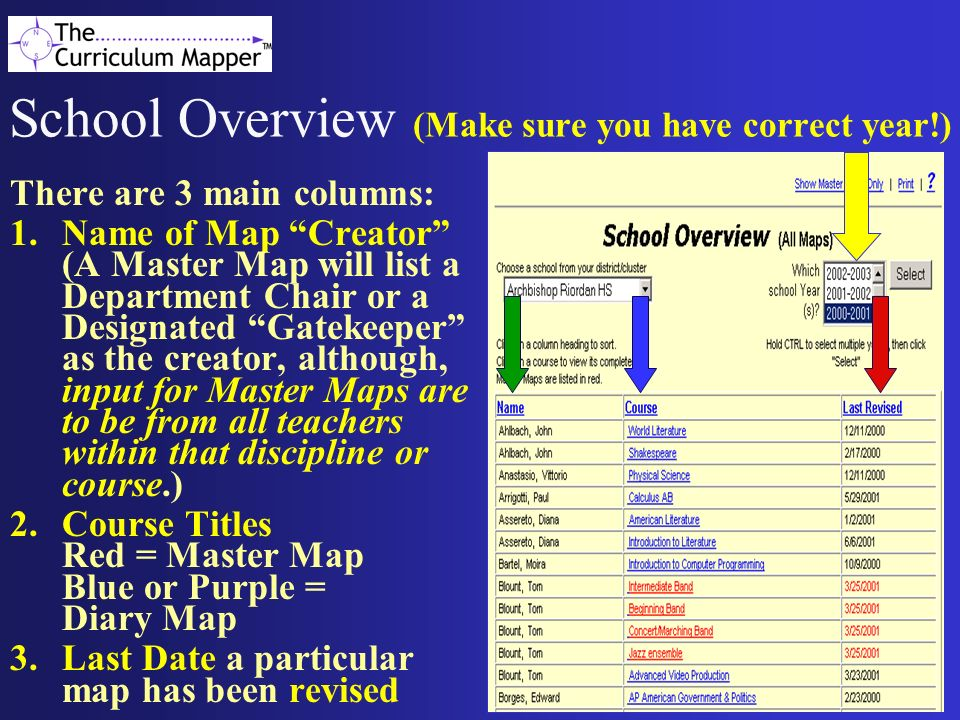 School Overview (Make sure you have correct year!)