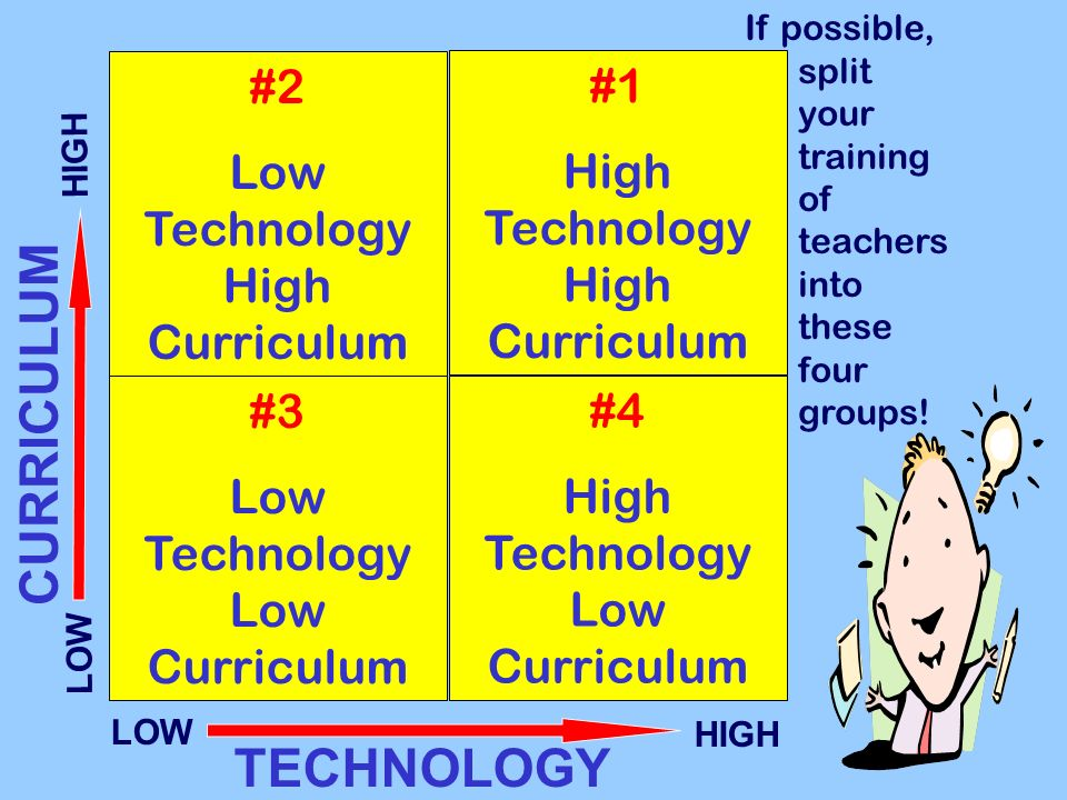 CURRICULUM TECHNOLOGY
