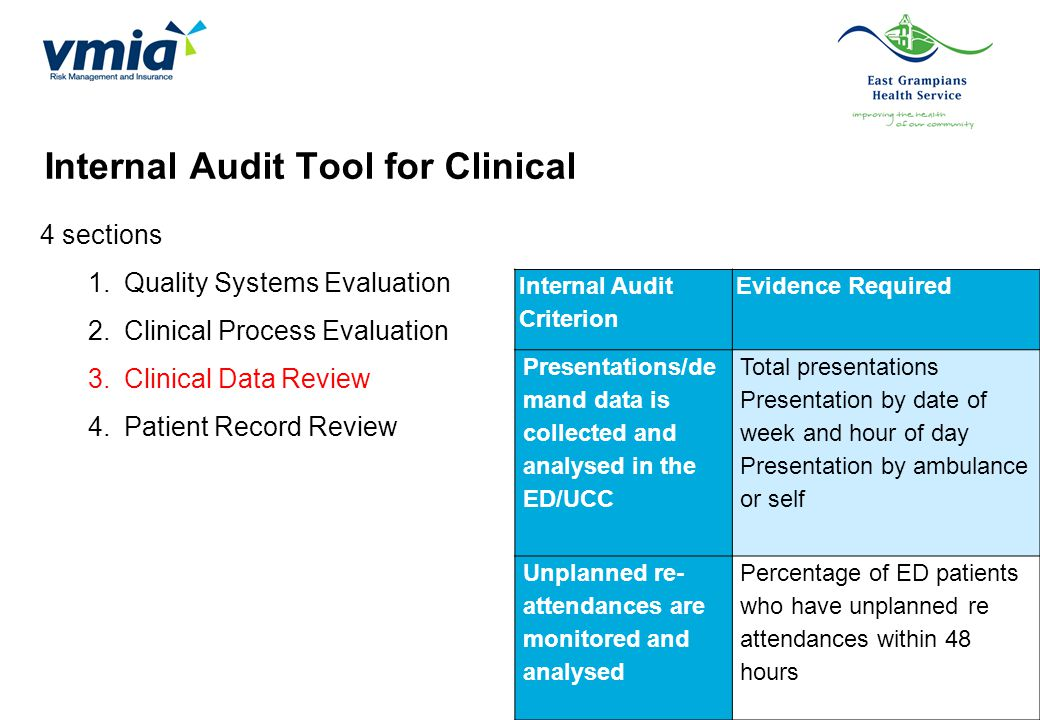 Internal Audit Tool for Clinical