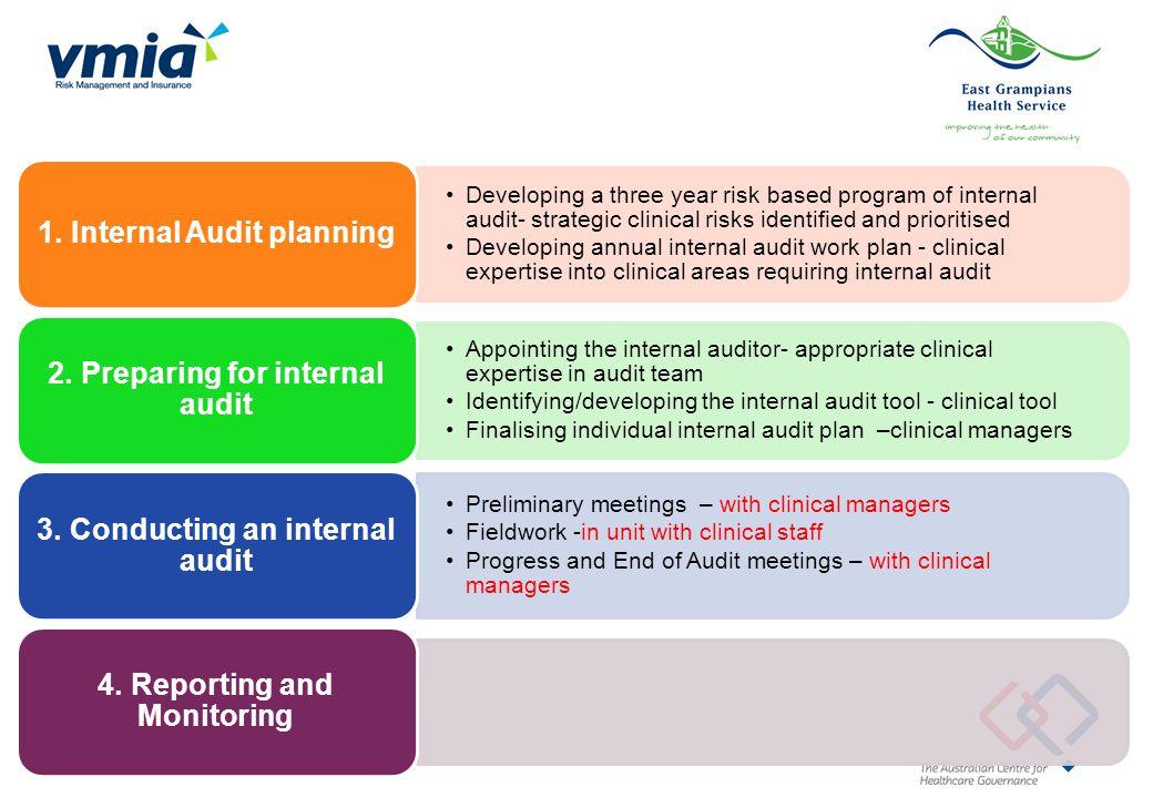 1. Internal Audit planning