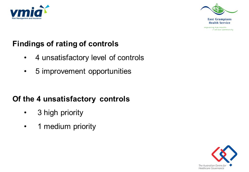 Findings of rating of controls