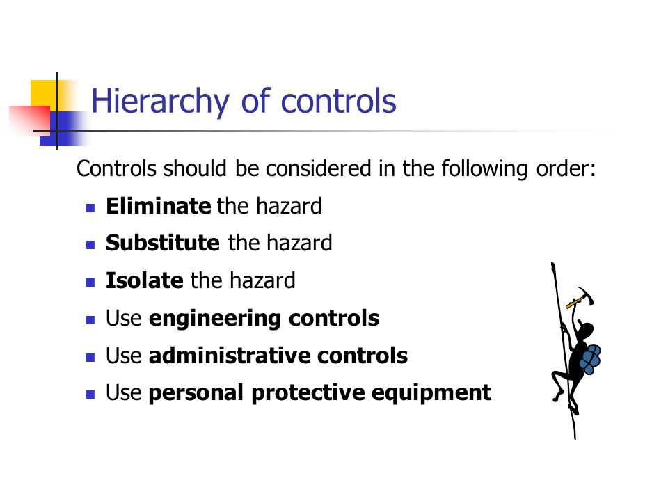 Hierarchy of controls Eliminate the hazard Substitute the hazard